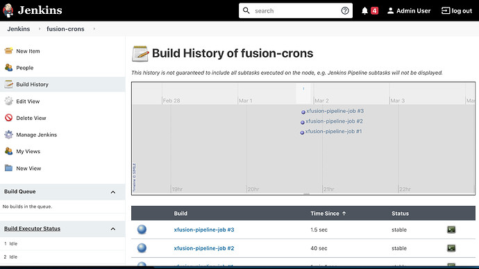 build-hitory-fusion-crons